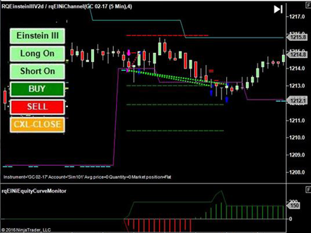 Inexperienced traders and electronic trading systems helped caused the