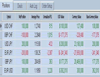 Fx-quant trading system